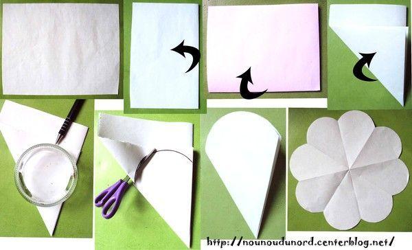 gabarit de la carte en forme de fleur carte forme fleur. Black Bedroom Furniture Sets. Home Design Ideas