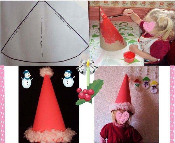 Explications du chapeau de no l - Fabriquer un pere noel en papier ...