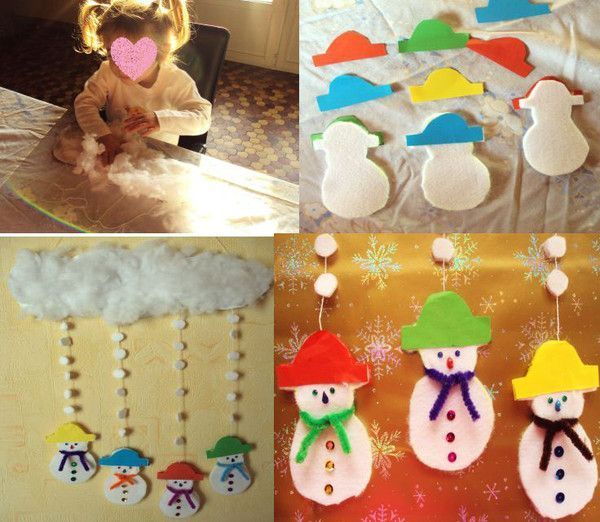 Mobile bonhommes de neige - Bonhomme de neige en pompon ...